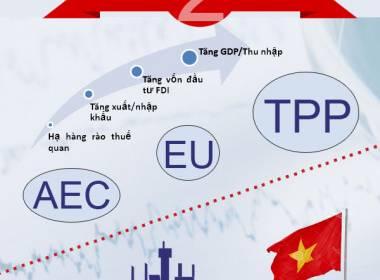 10 dấu ấn kinh tế Việt Nam 2015 - MK