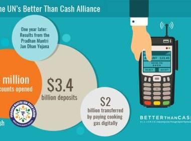 Ấn Độ tham gia tổ chức Better Than Cash Alliance - MK