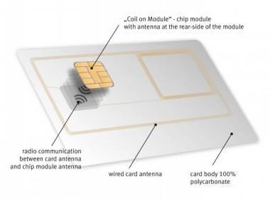 NEXT Biometrics bắt đầu thử nghiệm công nghệ giao diện kép - MK