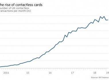 Thanh toán không tiếp xúc tăng mạnh 6 tỷ £ mỗi tháng - MK
